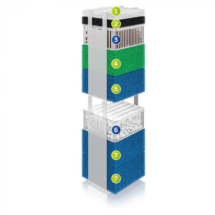 JUWEL Bioflow Filter sisemine akvaariumi filter